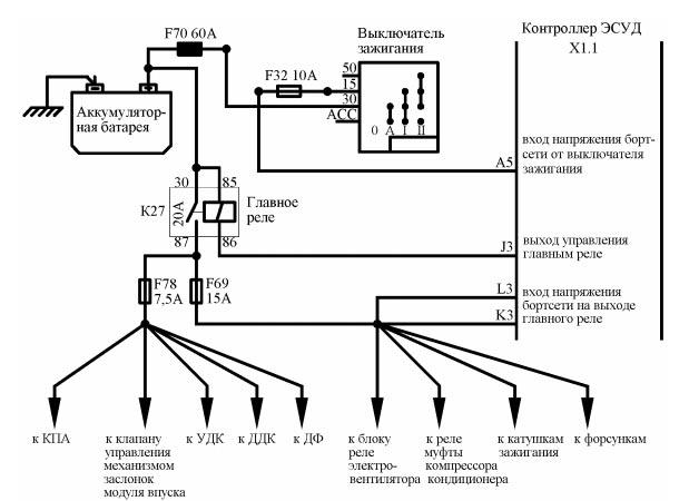 Ошибка P1602 Лада Веста: Контроллер СУД, пропадание напряжения питания